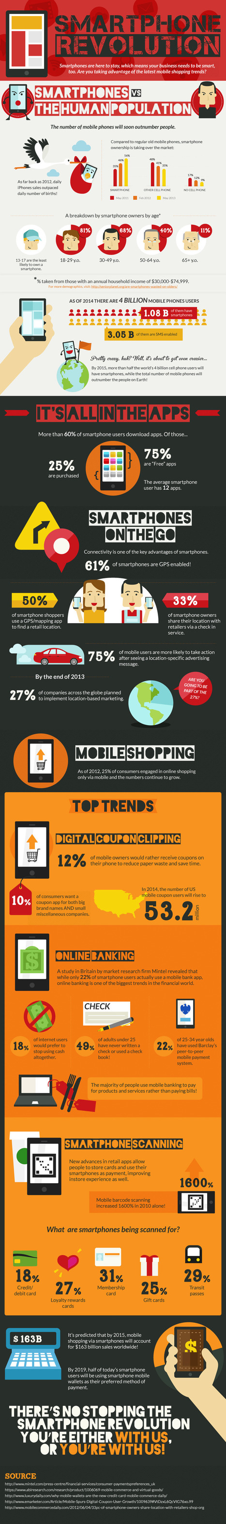 Smartphones are Changing the Marketing Landscape | Etudes sur l'e-commerce - Research about e-business | Scoop.it