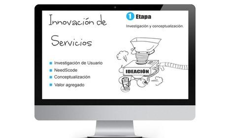 Diseño Web, Mantenimiento y desarrollo de páginas web y tiendas online   Basicum   Scoop.it