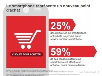 Check-out en magasin, la transaction inscrite dans votre dispositif Omni-canal | SocialMente ProActivos (y confusos) | Scoop.it