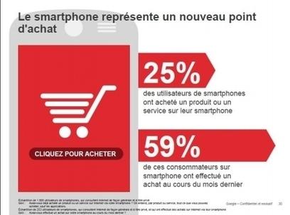 Check-out en magasin, la transaction inscrite dans votre dispositif Omni-canal | SocialMente ProActivos (y confusos) | Scoop.it
