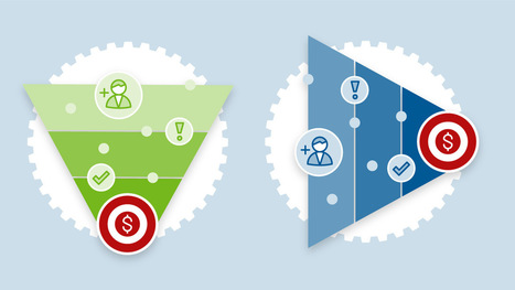 A Sales Funnel…or a Sales Pipeline? - Pipeliner CRM Blog | VEMD | Scoop.it