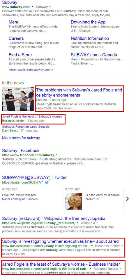 Social Profile SEO: Optimizing For Rankings & Search Visibility | Social Search & SEO | Scoop.it