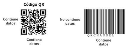 QR Channel :: Una nueva manera de entender la comunicación | Qr code | Scoop.it
