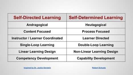 Nocking The Arrow: Self-Directed vs. Self-Determined Learning; What's the Difference? | Learning theories & Educational Resources תיאוריות למידה וחומרי הוראה | Scoop.it