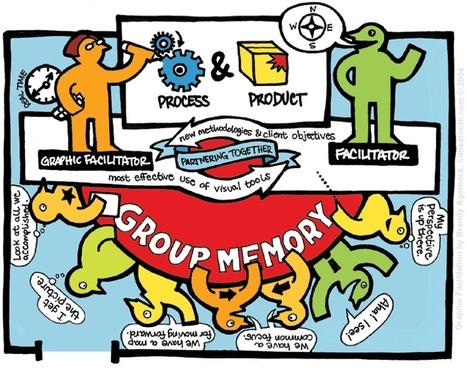 Une vision partagée pour l'entrepreneuriat social | Co-innovation, co-création, co-développement | Scoop.it