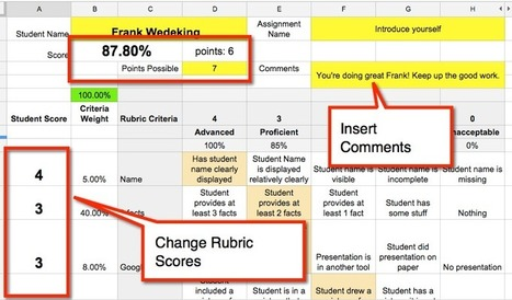 Create a List of Rubrics - Automagically ^ Teacher Tech ^ by Alice Keeler | Into the Driver's Seat | Scoop.it