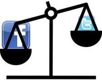 Creating A Balanced Social Media Presence   The Perfect Storm Team   Scoop.it