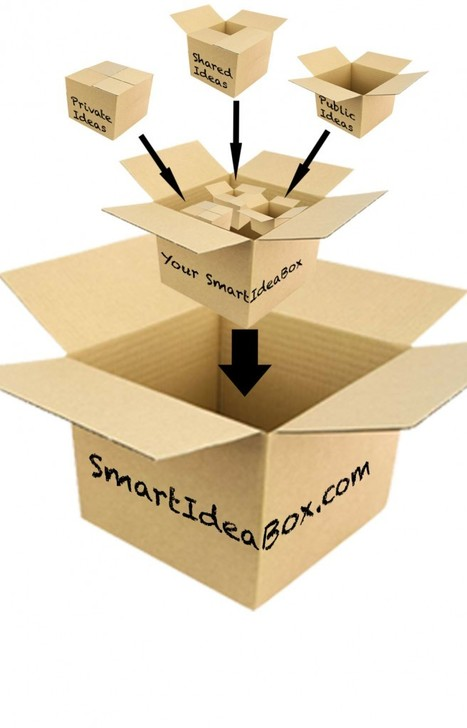 What is SmartIdeaBox? | Startup Ideas | Scoop.it