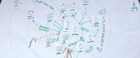 À la découverte du design de services | UrbaNews.fr | Technologies | Scoop.it