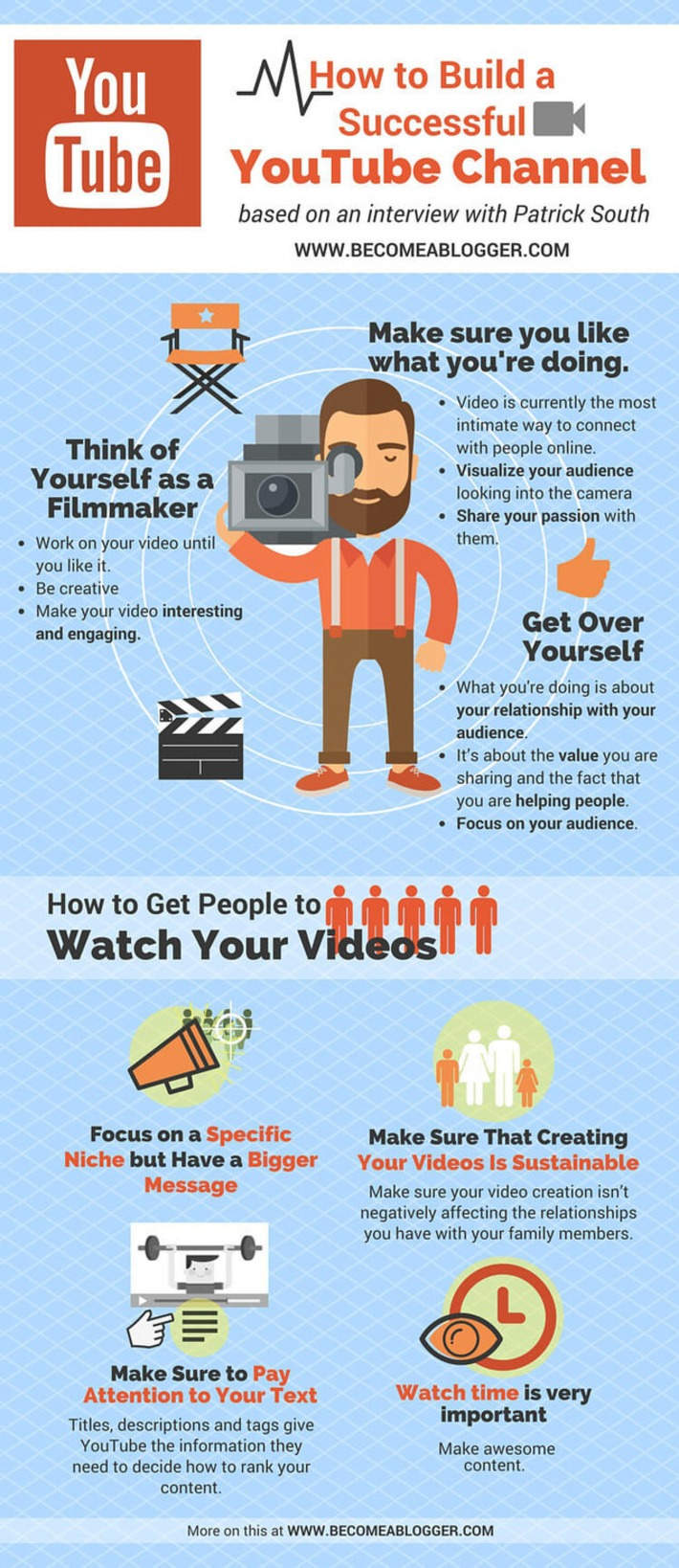 How to Build a Successful YouTube Channel | Médias sociaux : Conseils, Astuces et stratégies | Scoop.it