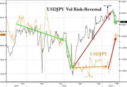 Has #Japan Run Out Of Cans To Kick?   ZeroHedge   Commodities, Resource and Freedom   Scoop.it