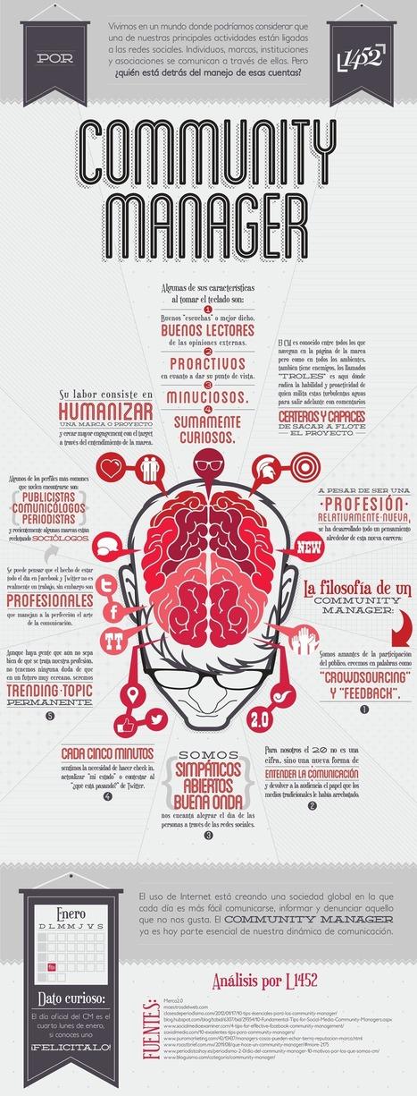 ¿Cómo es el cerebro de un 'community manager'? | periodismo  y comunicacion | Scoop.it