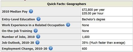 Geographers: Occupational Outlook | Geography teaching | Scoop.it