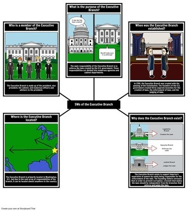 Executive Branch | President |Social Studies Lesson Plans | Storyboard That | Scoop.it