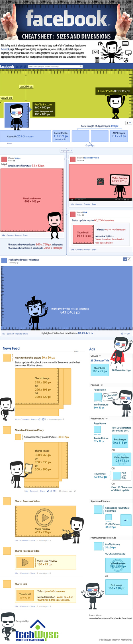 Facebook Cheat Sheet: Image Size and Dimensions - TechWyse | Social Marketing | Scoop.it