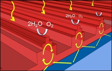 Nanostructures enhance light trapping for solar fuel generation | Research | Scoop.it