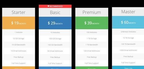 How to create bootstrap pricing table with Hover Effects - Programming Blog | Web tutorials | Scoop.it
