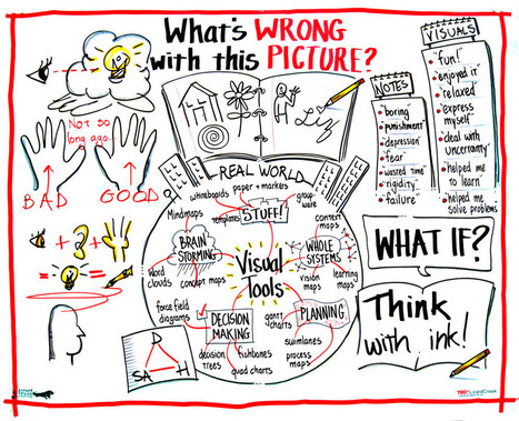 TEDx Talk: What's Wrong With This Picture? | Graphic Facilitation | Scoop.it