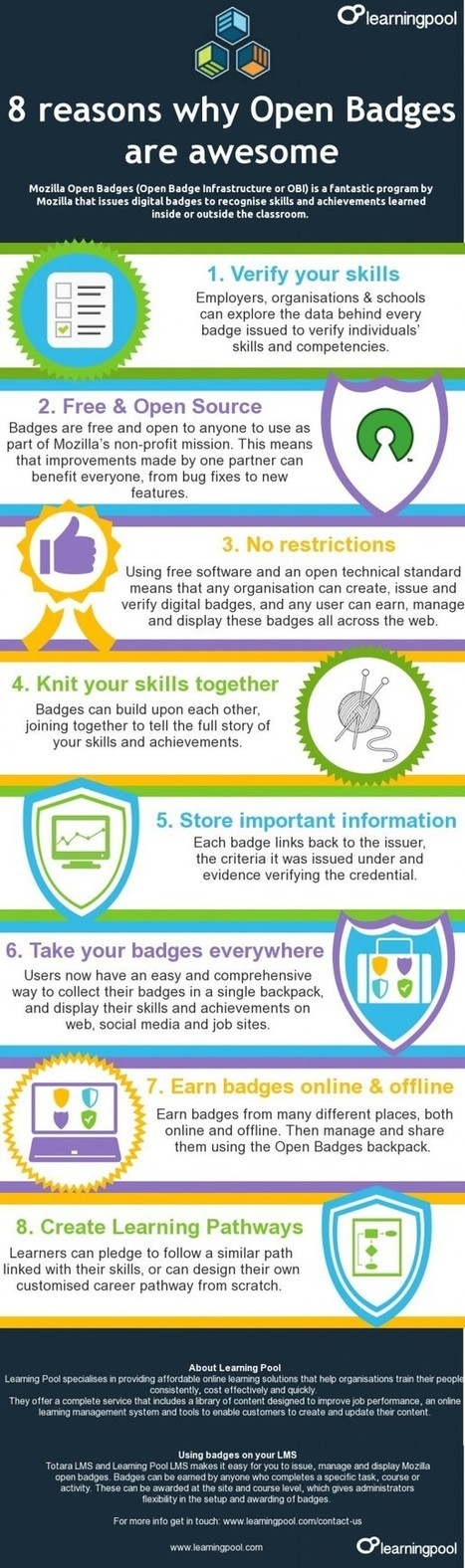 8 Reasons Why Open Badges Are Awesome Infographic | Higher Education and Technology | Scoop.it