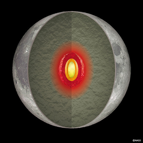 Still hot inside the Moon: Tidal heating in the deepest part of the lunar mantle | Amazing Science | Scoop.it