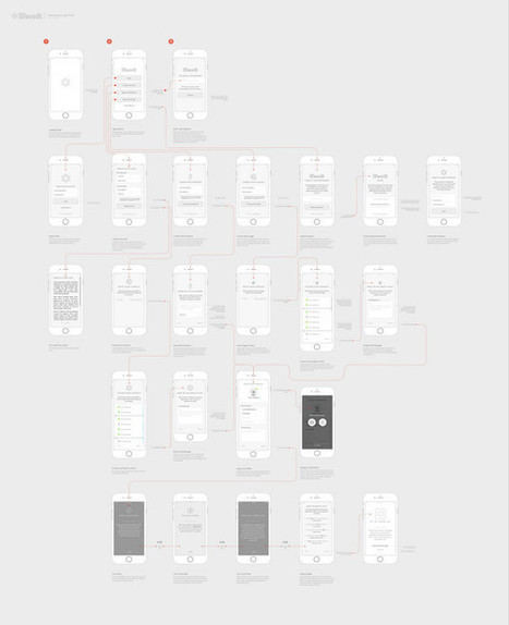 30 App and Website Wireframe examples  | Mobile Technology | Scoop.it
