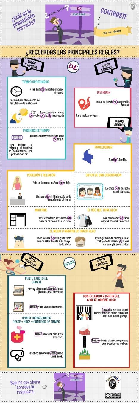 Educación y TICe: Guía didáctica de la Enseñanz... | Las TIC en el aula de ELE | Scoop.it