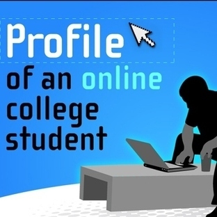 Infographic: Profile of an Online College Student | Elearning Pedagogy | Scoop.it