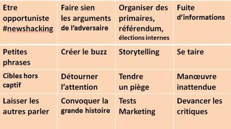 Le 16 stratagèmes des politiques pour gagner des élections (ou gagner tout court) | Information, communication et stratégie | Scoop.it