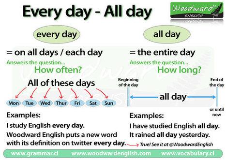 Every day vs All day - English Grammar | English Grammar | Scoop.it