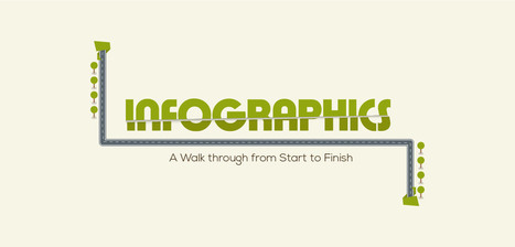 Infographics : A Walk through from Start to Finish! | Presentation Design Services and Character Animation Video | Scoop.it