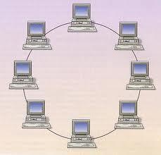 CLASIFICACION DE REDES | NTICX Plohn | Scoop.it