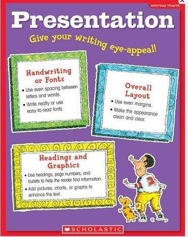 8 Must Have Posters on Teaching Writing ~ Educational Technology and Mobile Learning | Infographics for English class | Scoop.it