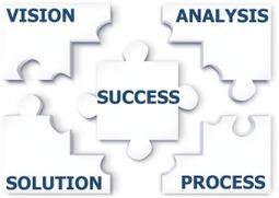 Combien vous rapportent vos clients ? | LMK Training | Directions financières TPE et PME | Scoop.it