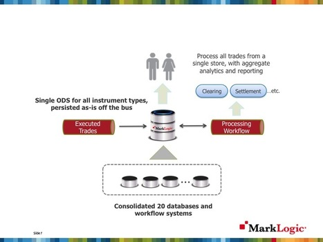 NoSQL and the Operational Trade Store | MarkLogic | MarkLogic - Enterprise NoSQL Database | Scoop.it