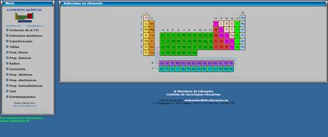 Elementos Químicos | Tics Beta | Scoop.it