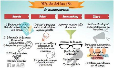 Método de las 4S's de los contentcurators | El Content Curator Semanal | Scoop.it