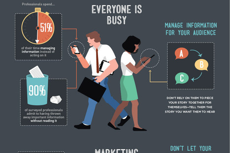11 Differences Between Busy People vs Productive People | atoz2u Blog | Co-creation in health | Scoop.it