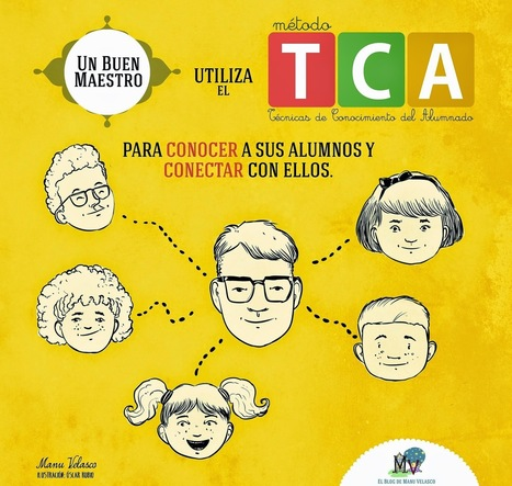 EL BLOG DE MANU VELASCO: Método TCA | Activismo en la RED | Scoop.it