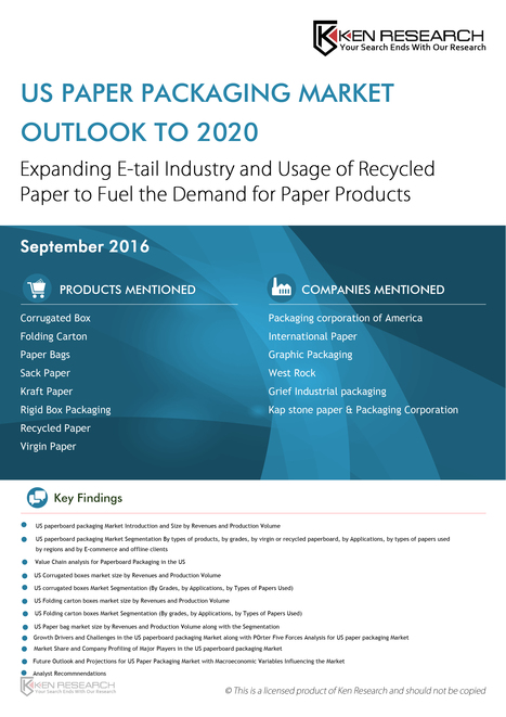 u s plastic to fuel market regional outlook 2015 The outlook for national average on-highway diesel prices is the price of diesel fuel in the us increased for the diesel prices in the us crept.