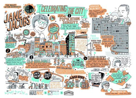 Everything You Need to Know About Jane Jacobs in Illustrated Form | Adaptive Cities | Scoop.it