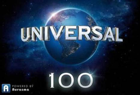 Universal Pictures lanza una aplicación móvil de Realidad Aumentada – | Descobrint la realitat augmentada | Scoop.it