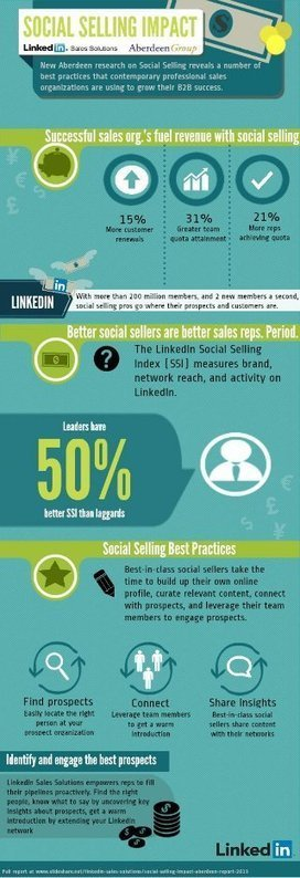 Infographic: LinkedIn Social Selling Impact (Aberdeen 2013 Report) | Social Selling:  with a focus on building business relationships online | Social selling | Scoop.it