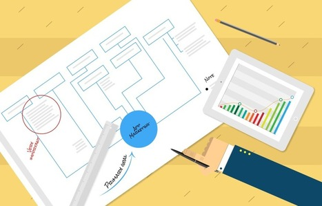 Mobile App Marketing: Pre & Post Launch App Marketing Strategy Revealed? | Mobile App Development & Web Design Company | Scoop.it