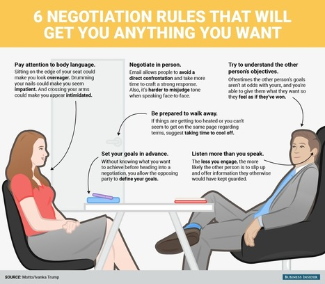 Ivanka Trump Shares 6 Rules for Successful Negotiations | Business Support | Scoop.it