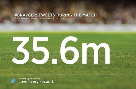 With 35.6 Million Tweets, Germany's 7-1 #WorldCup Win Over Brazil Sets A New Twitter Record [STATS] - AllTwitter | la nouvelle télévision | Scoop.it