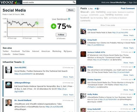Veeoz: Real time social media search and analytics | Smart Media Tips | Scoop.it