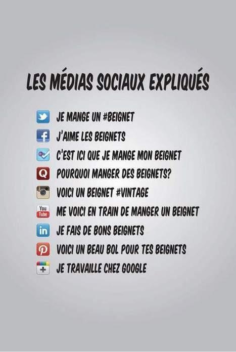 Une touche d'humour :) | Think Digital - Tendances et usages des médias sociaux | Scoop.it