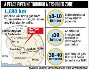 India stepping on the gas to finalise TAPI pact - Hindustan Times | Turkmenistan | Scoop.it