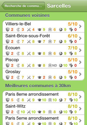 App Store - Où Habiter (en France) ? | Mobile Apps & geolocalisation | Scoop.it
