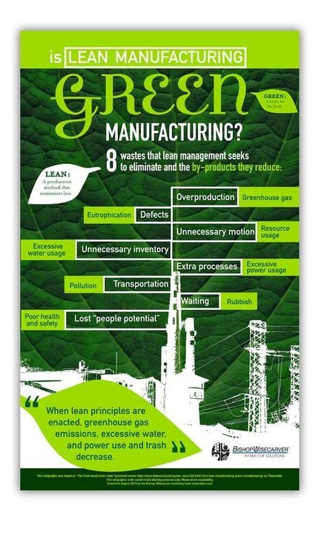 Infographics for Engineers   Engineering   Scoop.it